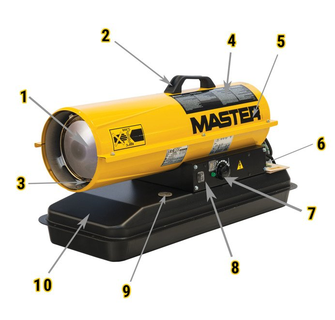 Nagrzewnica Master B 65 CEL