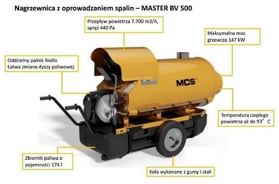 Master BV 500 13C
