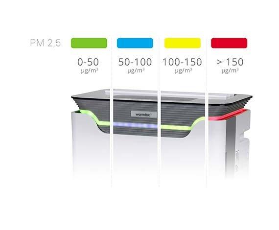 oczyszczacz Warmtec AP350W - kolorowy wyświetlacz