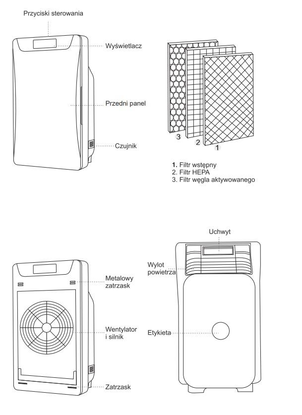 Budowa oczyszczacza Warmtec AP168W