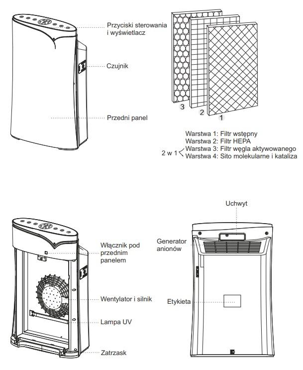 Budowa oczyszczacza Warmtec AP200W