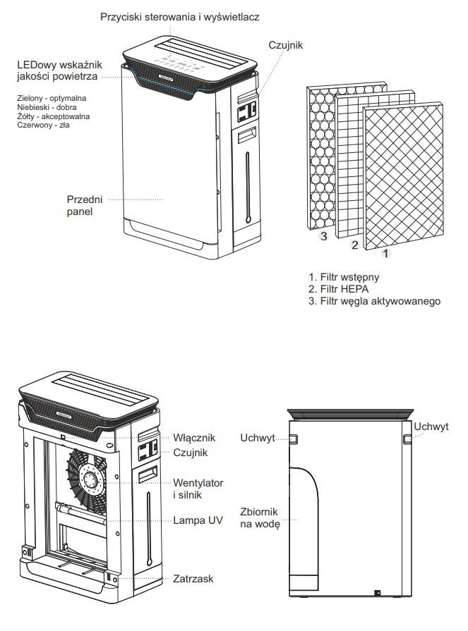 Budowa oczyszczacza Warmtec AP350W
