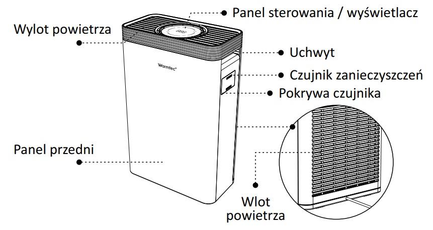 Budowa oczyszczacza Warmtec AP EVO
