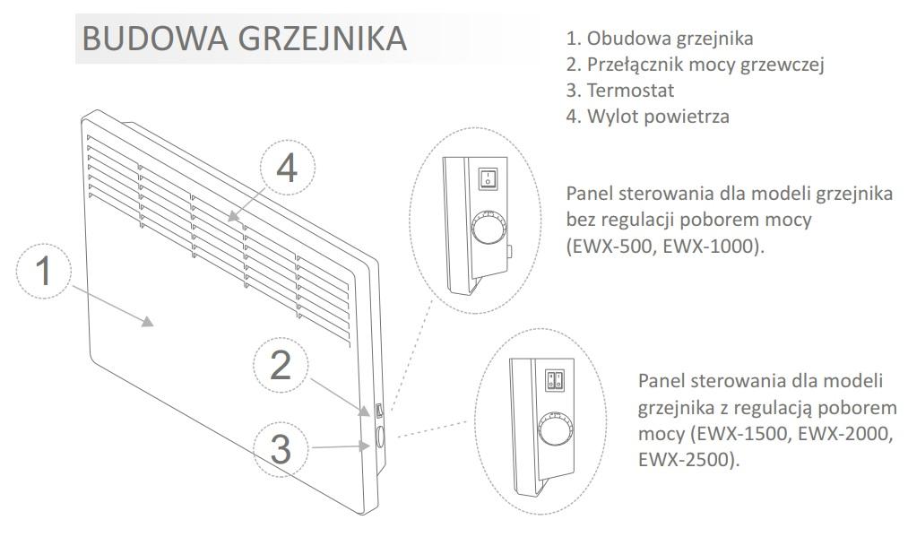 budowa grzejnika warmtec ewx-1500