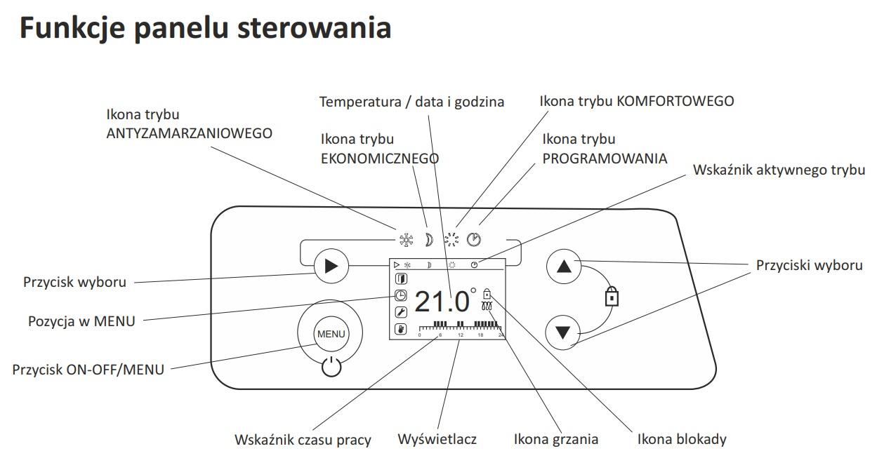 budowa grzejnika elektrycznego warmtec ewe-1500