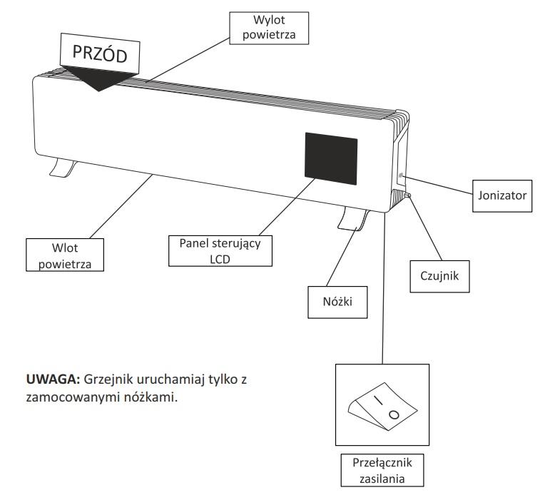 budowa grzejnika warmtec egl-1000 - przód