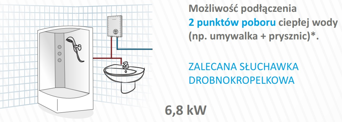 zastosowanie podgrzewacza wody warmtec minishower