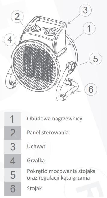 budowa nagrzewnicy elektrycznej warmtec ewp-5
