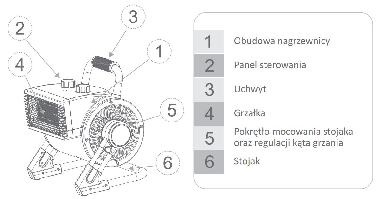 budowa nagrzewnicy elektrycznej warmtec ewpt-3