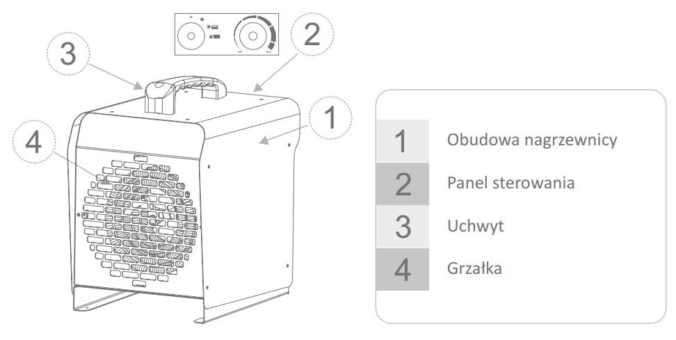 budowa nagrzewnicy warmtec ews-5