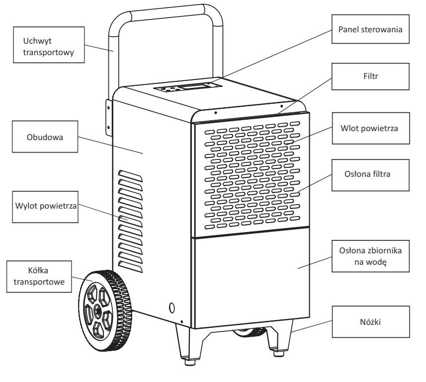 budowa osuszacza warmtec op-50